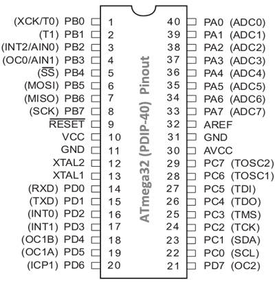T1 Pinout Diagram on wiring diagram for ethernet crossover cable