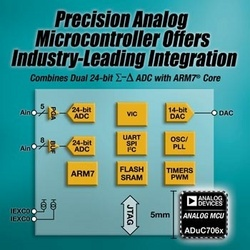 Analog Devices Pairs 24-Bit Sigma-Delta ADCs with ARM7 Core for Unequalled Data Acquisition and Processing Performance :  ADuC706x precision analog microcontrollers deliver highest level of data conversion integration and performance
