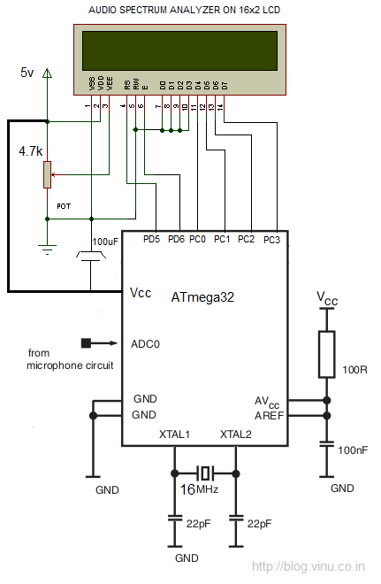 AUDIO SPECTRUM with microcontroller