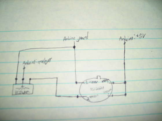 Pollutants Circuit