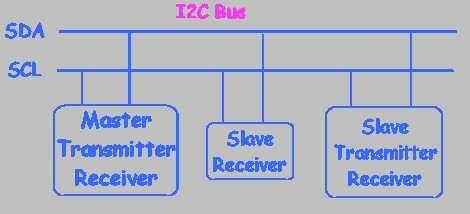 12C Buss