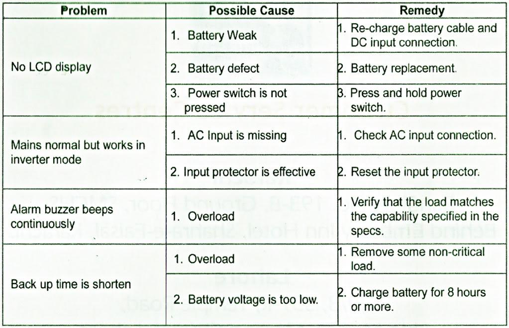 Homage ups repairing manual