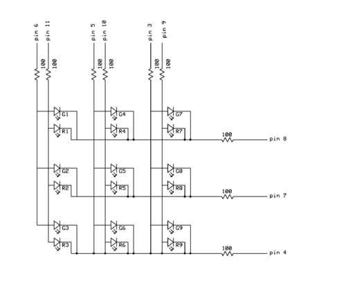 LED matrix layout
