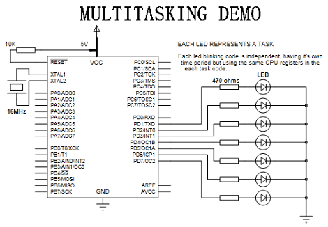 Multitasking in AVR (A demo to run 7 tasks on an atmega32)