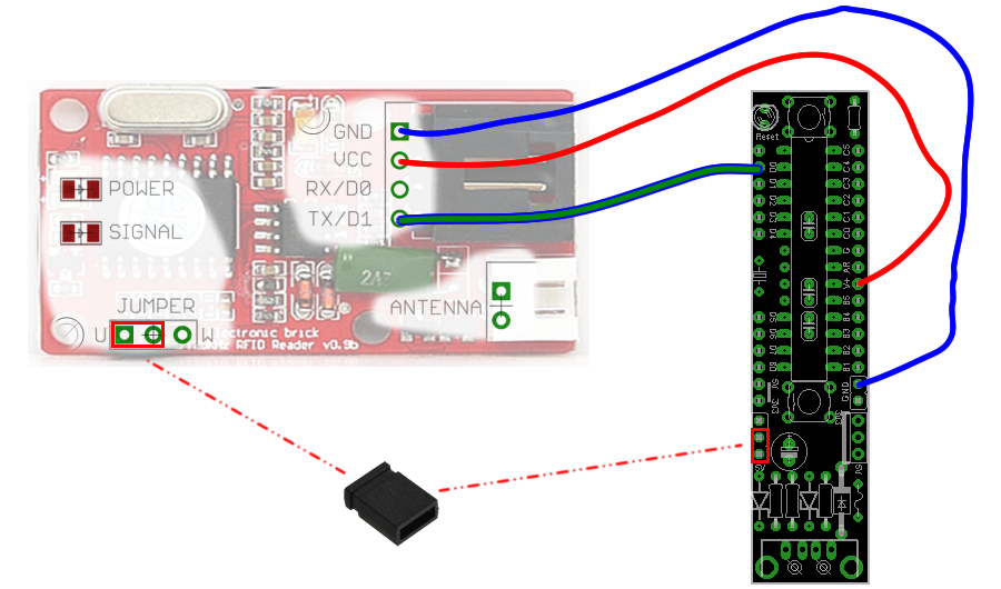 Ghetto Development Environment Using Microcontrollers