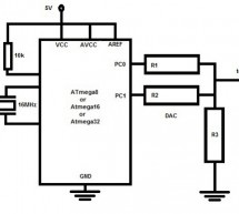 AVR based monochrome signal generation for a PAL TV using atmega16 micrcontroller