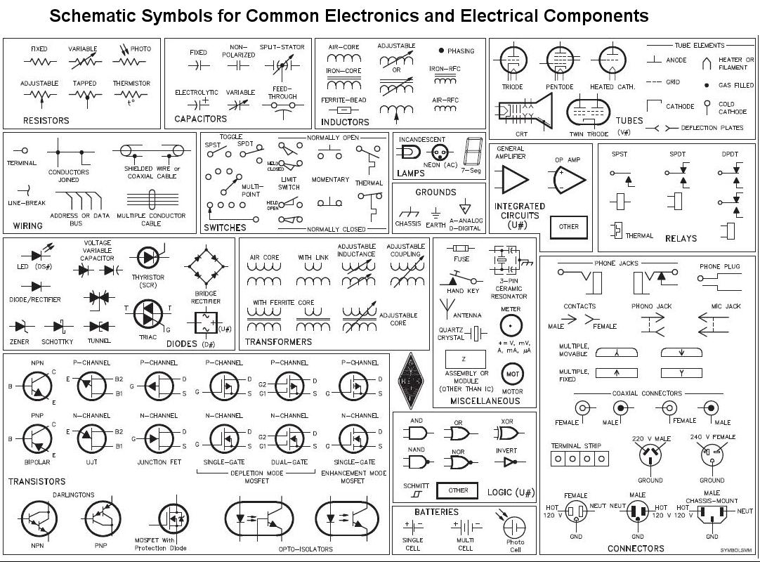 symbols in addition electronics symbols pdf as well circuit symbols