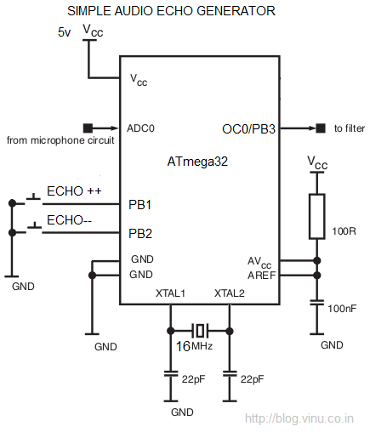 Generating AUDIO ECHO using Atmega32 microcontroller