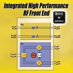Analog Devices Adds Direct Conversion Receiver Solution for Next Generation Cellular and Broadband Wireless to RF Portfolio :  - Demodulator and dual-channel digital gain trim amplifier reduce component count up to 60 percent.