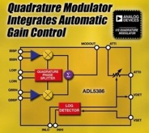 Analog Devices' Broadband Quadrature Modulator Is Industry's First to Integrate Automatic Gain Control :  – ADI's ADL5386 provides a complete solution for cable and wireless infrastructure applications.