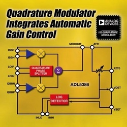 Analog Devices' Broadband Quadrature Modulator Is Industry's First to Integrate Automatic Gain Control :  - ADI's ADL5386 provides a complete solution for cable and wireless infrastructure applications.