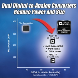 Analog Devices Introduces Eight High-Speed, Low-Power Digital-To-Analog Converters :  Dual-channel transmit DACs use 40 percent less power and are one-third the size of competing devices, yielding power savings in communications, industrial and instrumentation equipment.