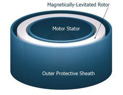 New Research Could Open Door to Megawatt Energy Storage Flywheels