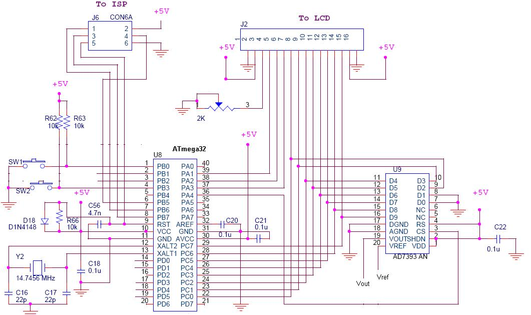 Interfacing ATmega32 with an LCD and a DAC