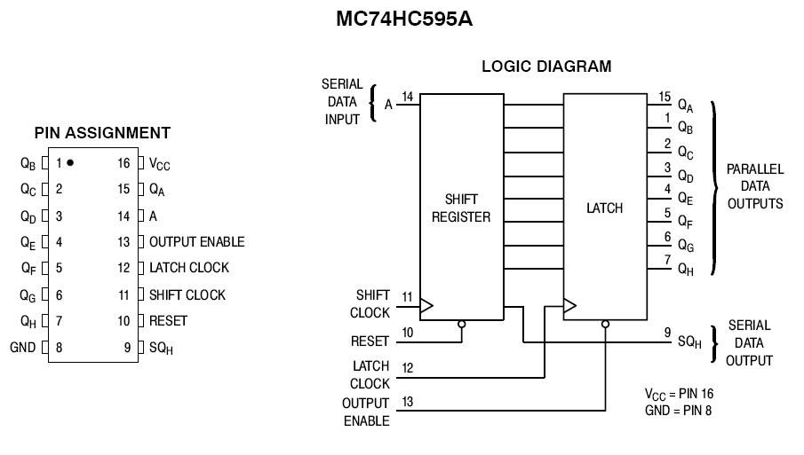 How to use a 74HC595 Shift Register with a using AVR ATtiny13 microcontroller