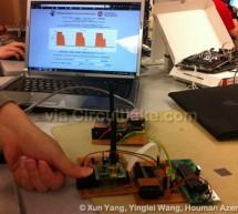 Wireless Human Health Monitor using ATmega644 microcontroller