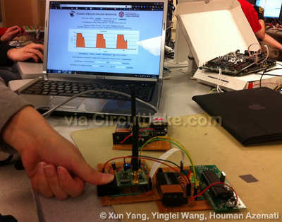 Wireless Human Health Monitor using ATmega644 microcontroller