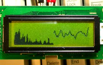 Audio Spectrum Monitor using S1D15200 microcontroller