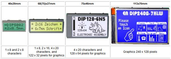 EA DIP displays - a free hand at a choice of a character or graphic display