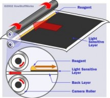 How do instant cameras work?