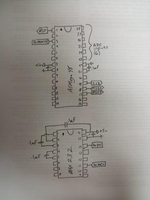 Multichannel USB Analog Sensor2