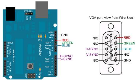Arduino VGA via Interrupts using AVR Microcontroller