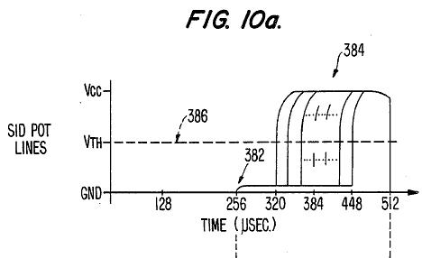 U.S. patent 4,886,941