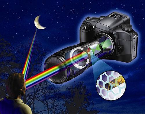Night-vision Cameras