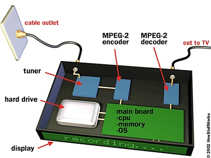 MSP430 Powerscope – A Low Power Aid