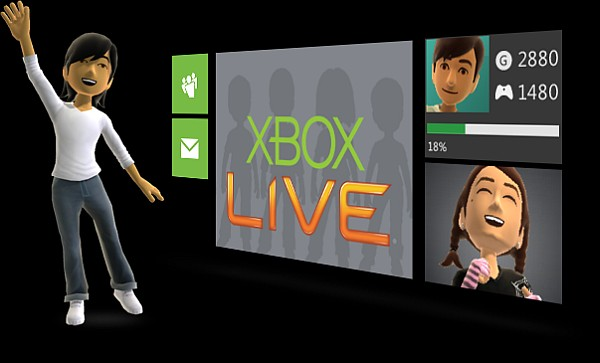 How Xbox Live Works