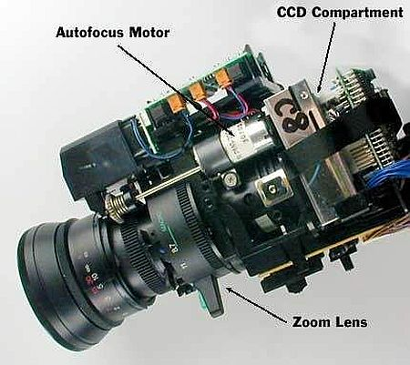 How Camcorders Work