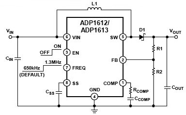 High DC Output Voltage