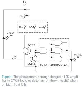 Adjust power-efficient LED switch to any light intensity