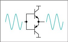 Audio Amplifier for Your Design