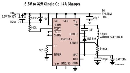 Monolithic 4A High Voltage 1 Cell Li-Ion Battery Charger