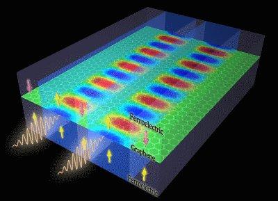 MIT Researchers Create Terahertz Graphene Chips