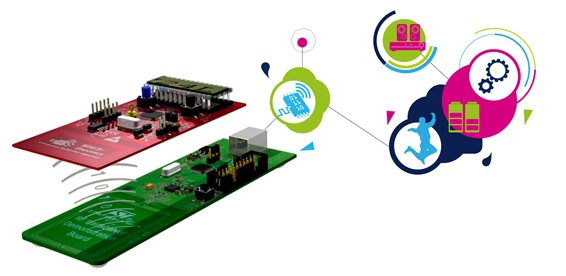 Tune In Charge Up RF Energy Harvesting Shows its Potential