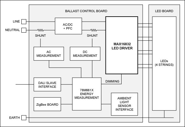 Infrared Communications for Atmel Mega644-1284 microcontrollers