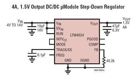 4A Step Down µModule in less than 1cm²