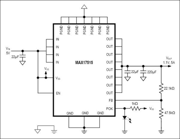 Input, High-Efficiency Power Module