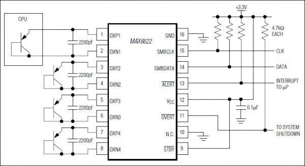 Electronic Sensors Breakout Kit