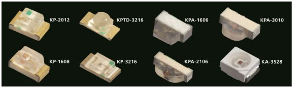 Small but powerful LED series KP- 2012