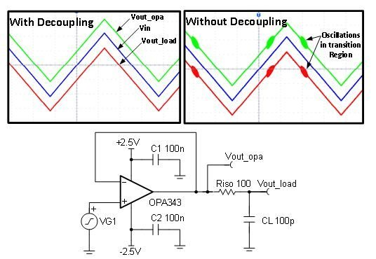 The decoupling capacitor…is it really necessary?