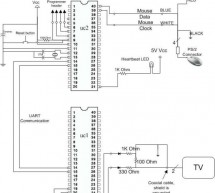 TV Minesweeper Using Atmel MEGA 32