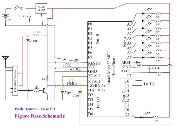 Wireless Telemetry using Atmel Mega32 diagram