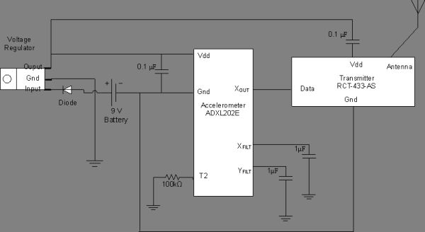 Beverage Monitor Using Mega32 Diagram
