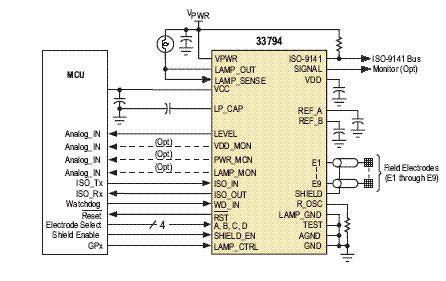 Capacitance sensor MIDI keyboard Using Atmel mega32  Diagram