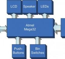 Programmable medication scheduler using atmel mega32