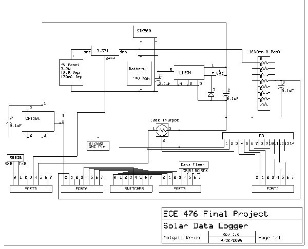 Self-powered solar data logger Using Atmel Mega32  Schemetics