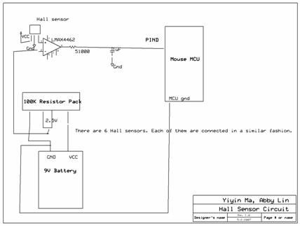 USB Magnetic Mouse Touchpad Using Atmega32 Diagram